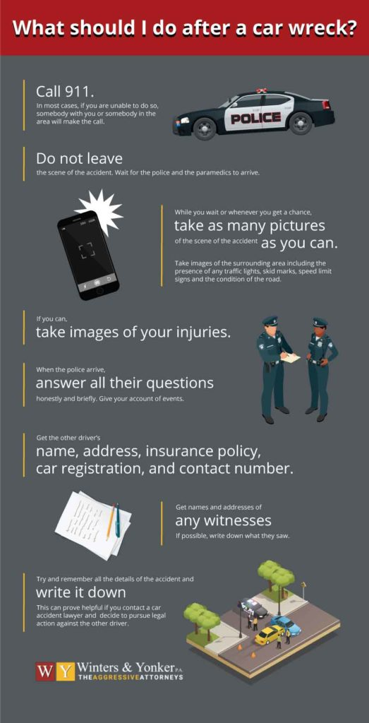 Car wreck infographic - Winters & Yonker