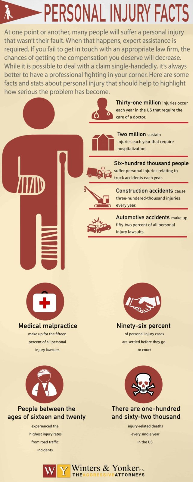 personal injury lawyer Tampa facts